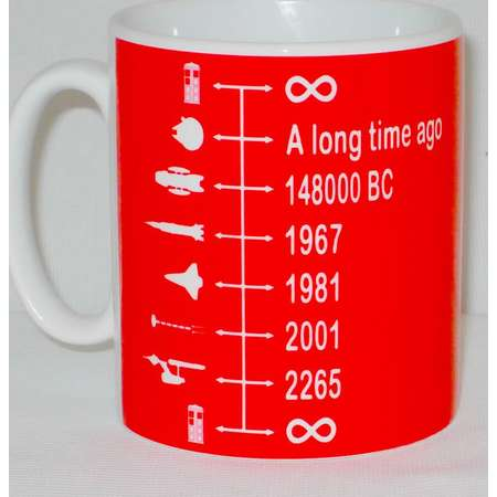 Spaceship Timeline Mug Can Personalise Funny Sci Fi Star Wars Trek Dr Who Alien 2001  Battlestar Parody Gift thumb